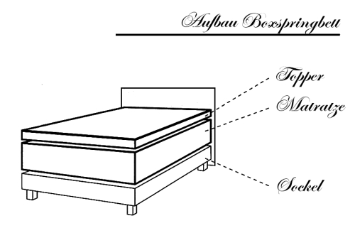 boxspringbett spannbettlaken spannbettlaken in allen. Black Bedroom Furniture Sets. Home Design Ideas